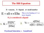 the hill equation