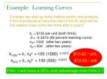 example learning curves1