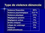 type de violence d nonc e1