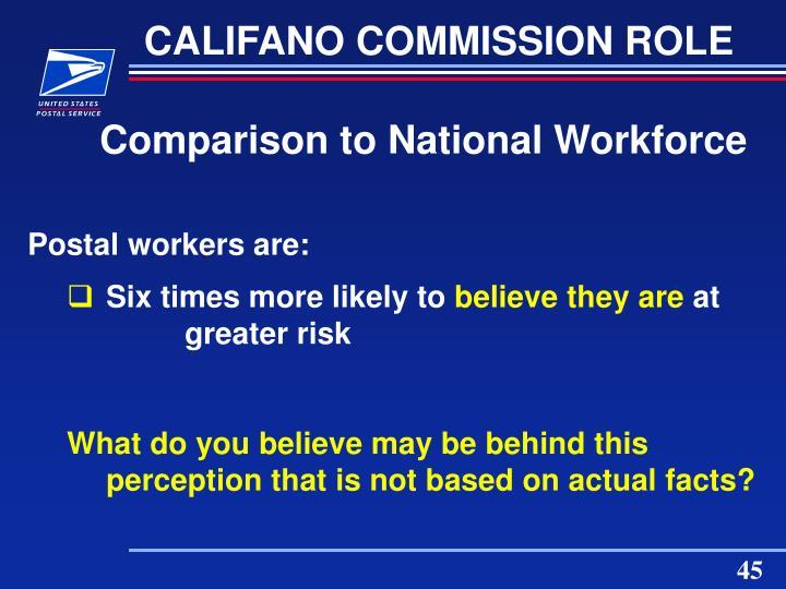 CALIFANO COMMISSION ROLE