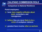 califano commission role9