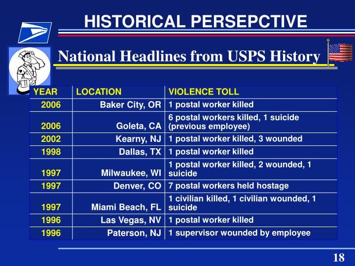 HISTORICAL PERSEPCTIVE