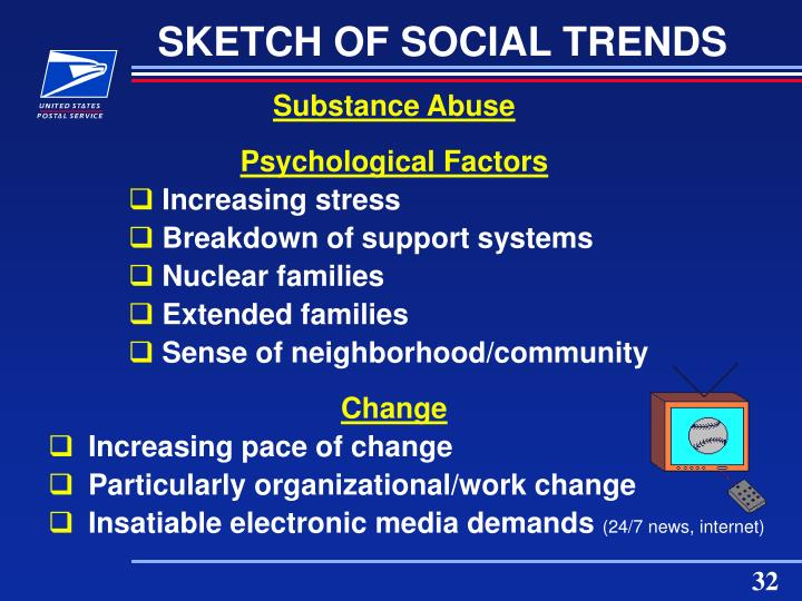 SKETCH OF SOCIAL TRENDS