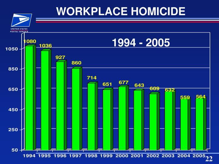 WORKPLACE HOMICIDE