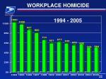 workplace homicide1
