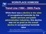workplace homicide2