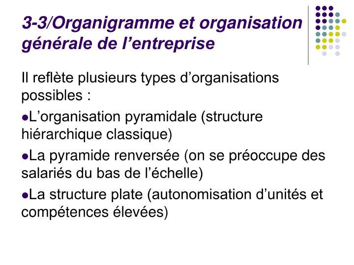 3-3/Organigramme et organisation générale de l'entreprise