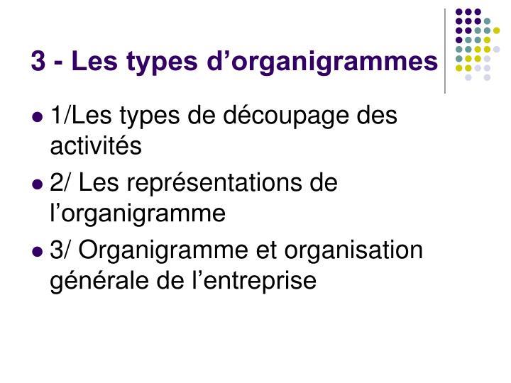 3 - Les types d'organigrammes
