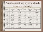 punkty charakterystyczne uk adu elazo cementyt