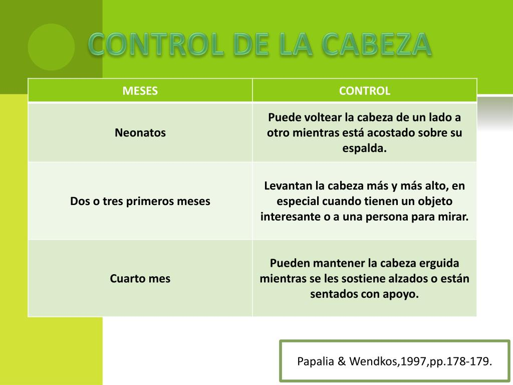 CONTROL DE LA CABEZA
