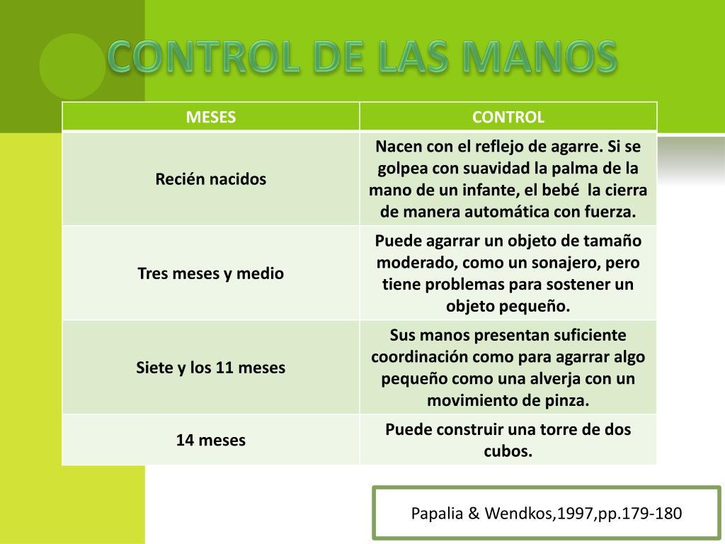 CONTROL DE LAS MANOS