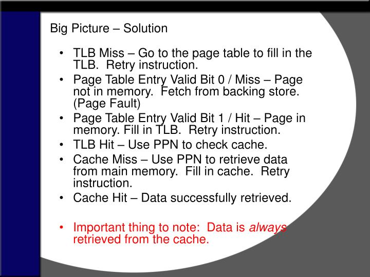 Big Picture – Solution