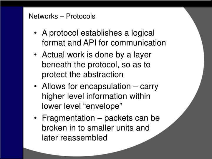 Networks – Protocols