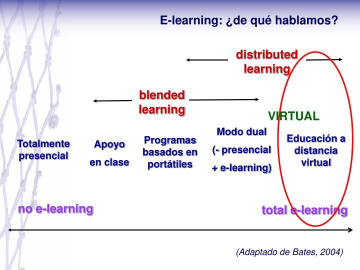 E-learning: ¿de qué hablamos?
