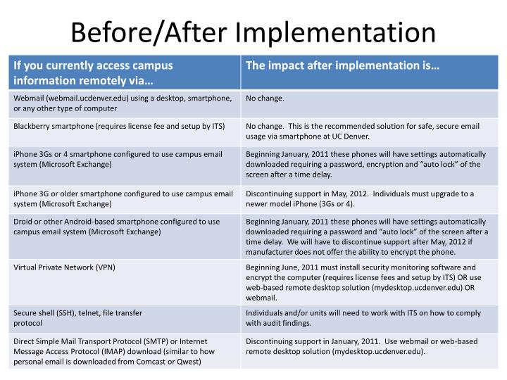 Before after implementation