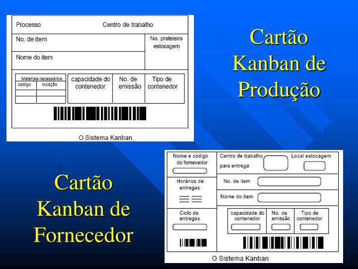Cartão Kanban de Fornecedor