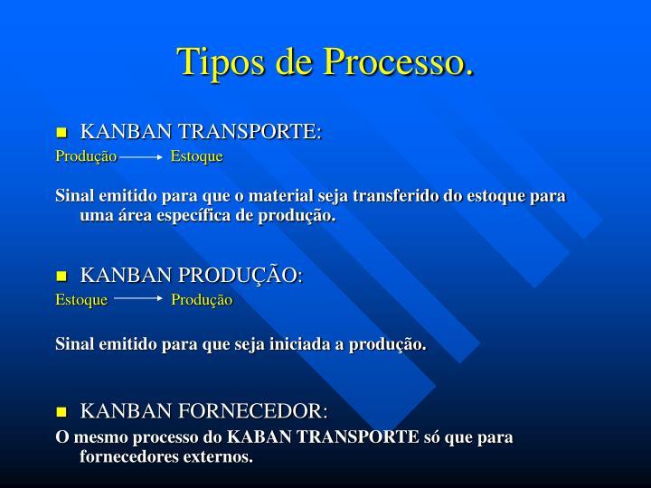 Tipos de Processo.