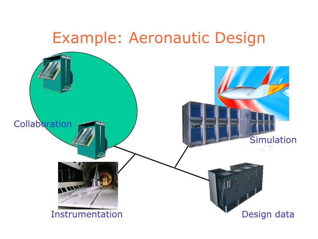 Example: Aeronautic Design