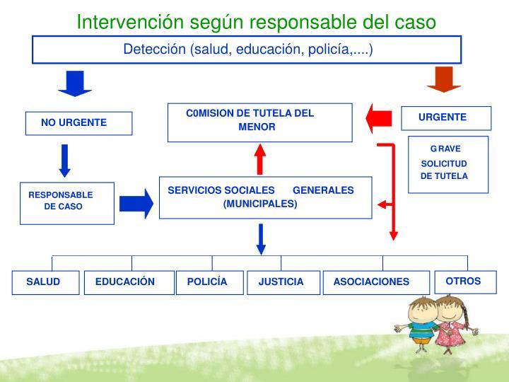 Detección (salud, educación, policía,....)