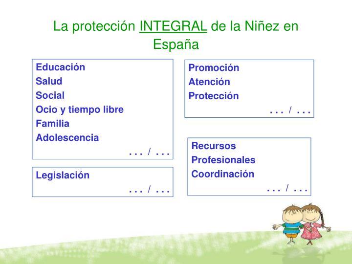 La protecci n integral de la ni ez en espa a1
