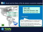 brazil and the state of rio de janeiro economic snapshot1
