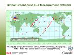 global greenhouse gas measurement network