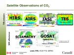 satellite observations of co 2