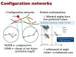 configuration networks