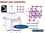 robot arm networks