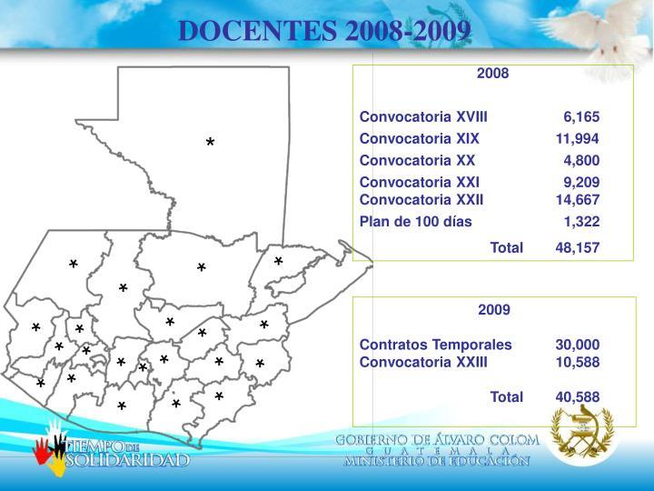 DOCENTES 2008-2009