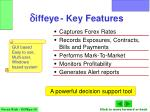 iffeye key features