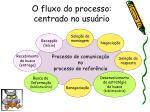 o fluxo do processo centrado no usu rio