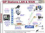 sip stations lan wan
