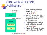 cdn solution of cdnc architecture