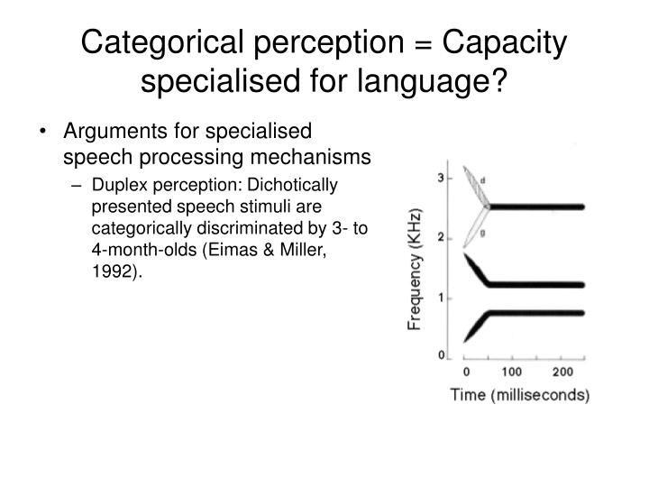 Categorical perception = Capacity specialised for language?