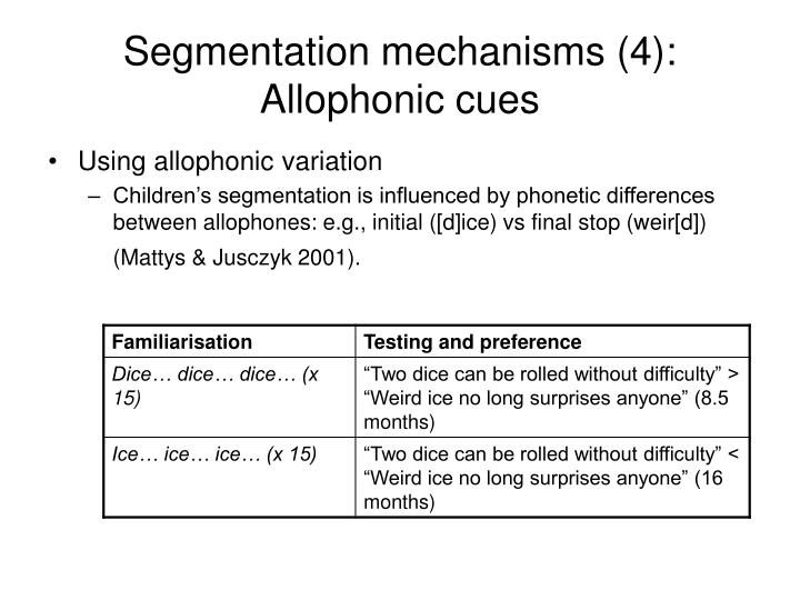 Segmentation mechanisms (4):