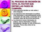 el proceso de decisi n de voto el factor que define las fases de campa a