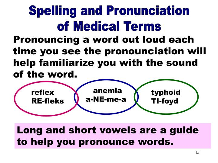 Spelling & Pronunciation of Medical Terms Part 2
