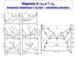 diagramy g x a a t x a omezen m sitelnost v s f zi eutektick p em na