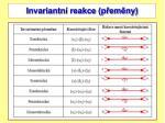 invariantn reakce p em ny