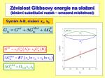 z vislost gibbsovy energie na slo en bin rn substitu n roztok omezen m sitelnost