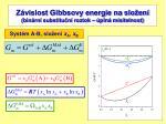 z vislost gibbsovy energie na slo en bin rn substitu n roztok pln m sitelnost