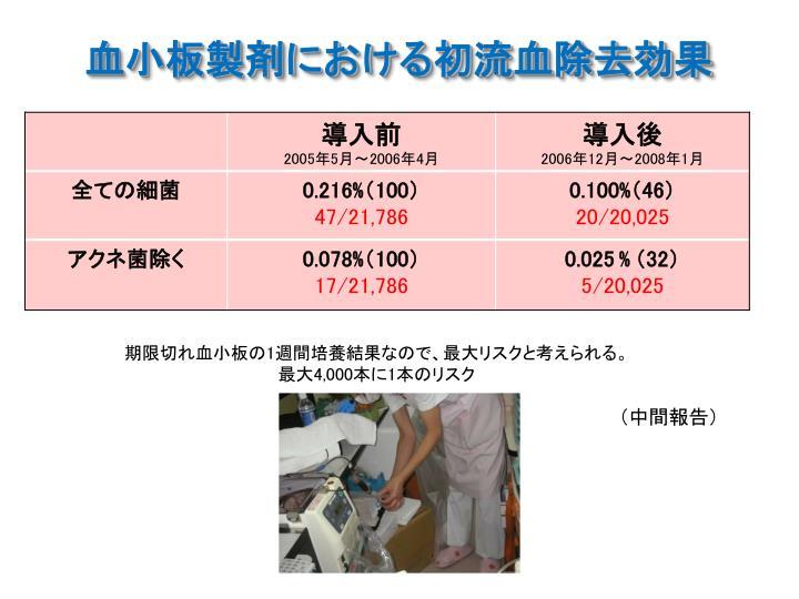 血小板製剤における初流血除去効果