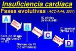 insuficiencia card aca
