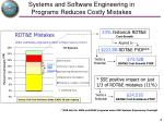 systems and software engineering in programs reduces costly mistakes