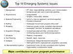 top 10 emerging systemic issues
