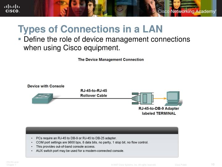 Types of Connections in a LAN