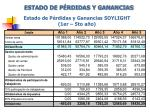 estado de p rdidas y ganancias soylight 1er 5to a o