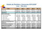 estado de p rdidas y ganancias soylight 1er 5to a o1