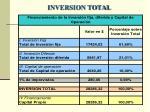 inversion total